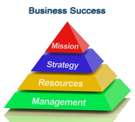 success-pyramid